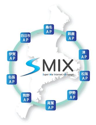 MIX構想図